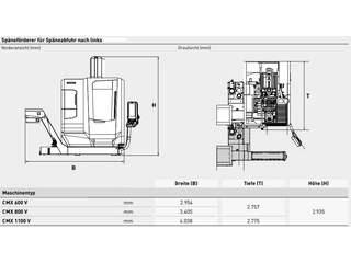 Fresatrice DMG Mori CMX 600 V, A.  2017-9