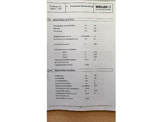 Tornio Weiler Praktikant 160 AC-9